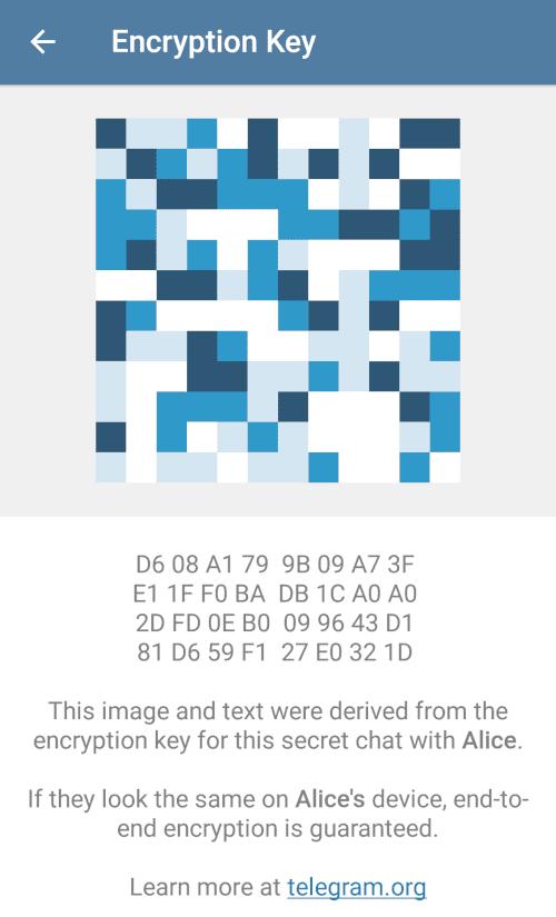 telegram kontakte entfernen